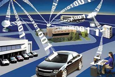 ITS智能交通系统解决方案